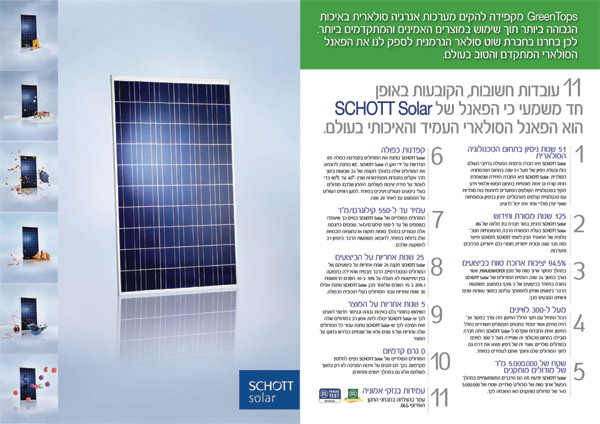 סולאר | מערכת סולארית